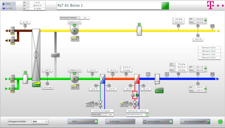 GLT_Deinstleistung_Gebäudeautomation